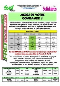 11.2015.CE.Fret.Affiche.communiqué.résultats.Elections